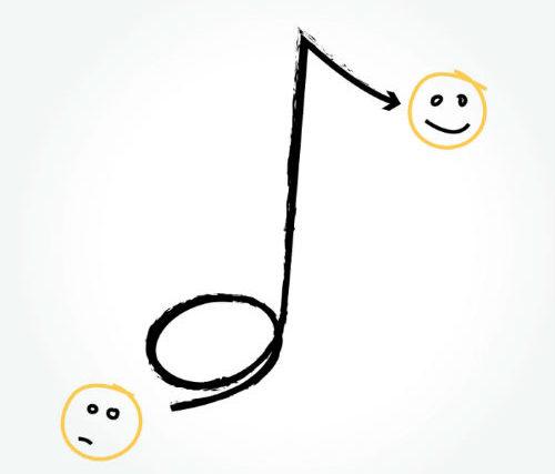 O poder da música no varejo